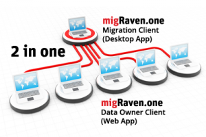 Data Owner un Migration Client